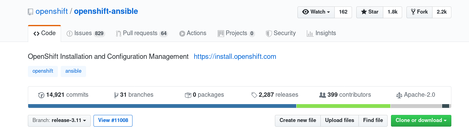 OpenShift Ansible repo